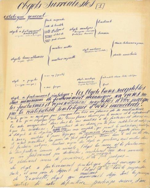 2_objets_surrealistes manuscript